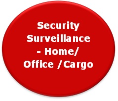 Security_Surveillance_Home_Office_Cargo